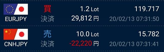 ユーロ円人民元の決済画面